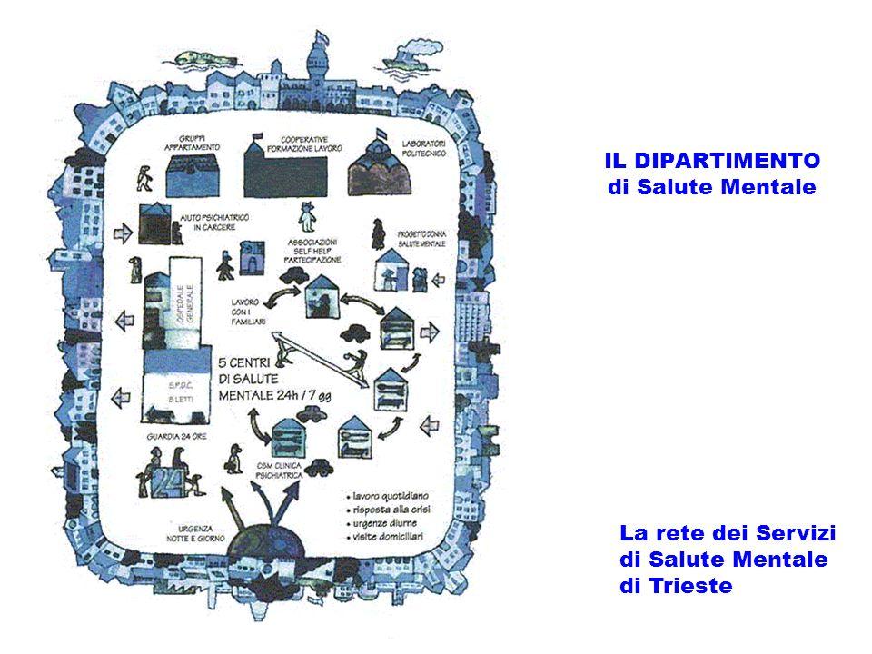 IL DIPARTIMENTO di Salute Mentale La rete dei Servizi di Salute Mentale di Trieste