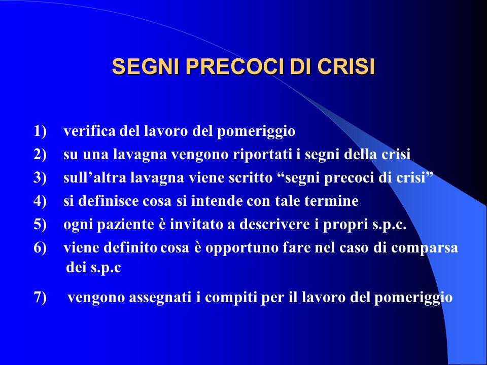 5 ) Si definisce la funzione dei farmaci appartenenti alle singole categorie: - ANTIPSICOTICI : per curare la psicosi intesa come perdita della capaci