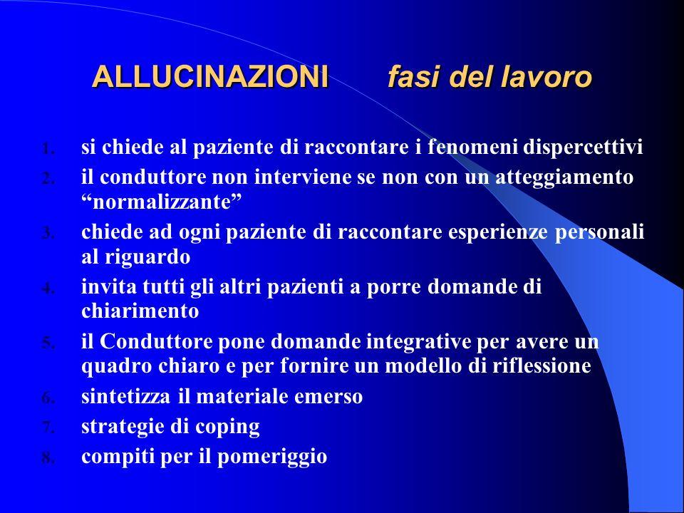 ALLUCINAZIONI Obiettivi del modulo: 1. normalizzazione del fenomeno 2. definizione dei confini del disturbo 3. collegamento al pensiero ed alle situaz