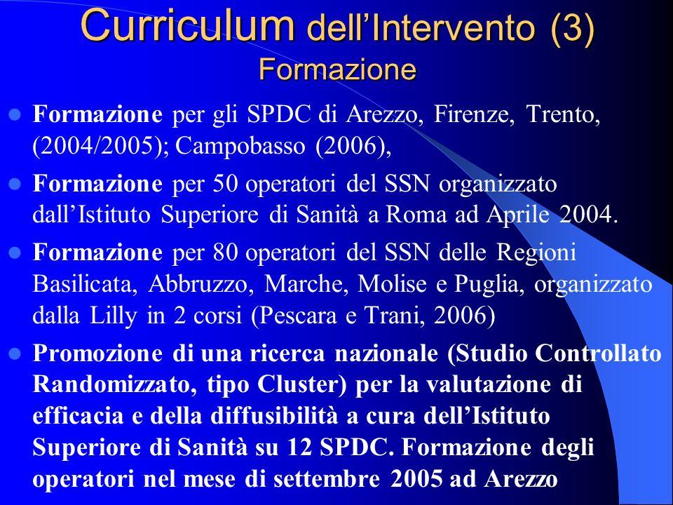 Curriculum dellIntervento (3) Formazione Formazione per gli SPDC di Arezzo, Firenze, Trento, (2004/2005); Campobasso (2006), Formazione per 50 operatori del SSN organizzato dallIstituto Superiore di Sanità a Roma ad Aprile 2004.