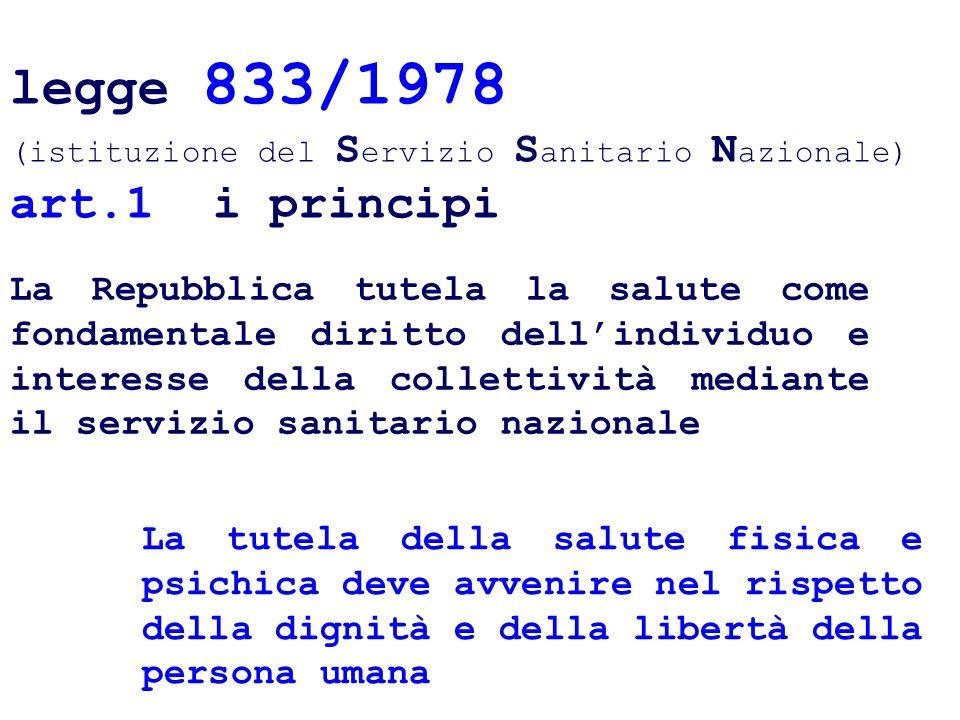 legge 833/1978 (istituzione del S ervizio S anitario N azionale) art.1 i principi La Repubblica tutela la salute come fondamentale diritto dellindivid