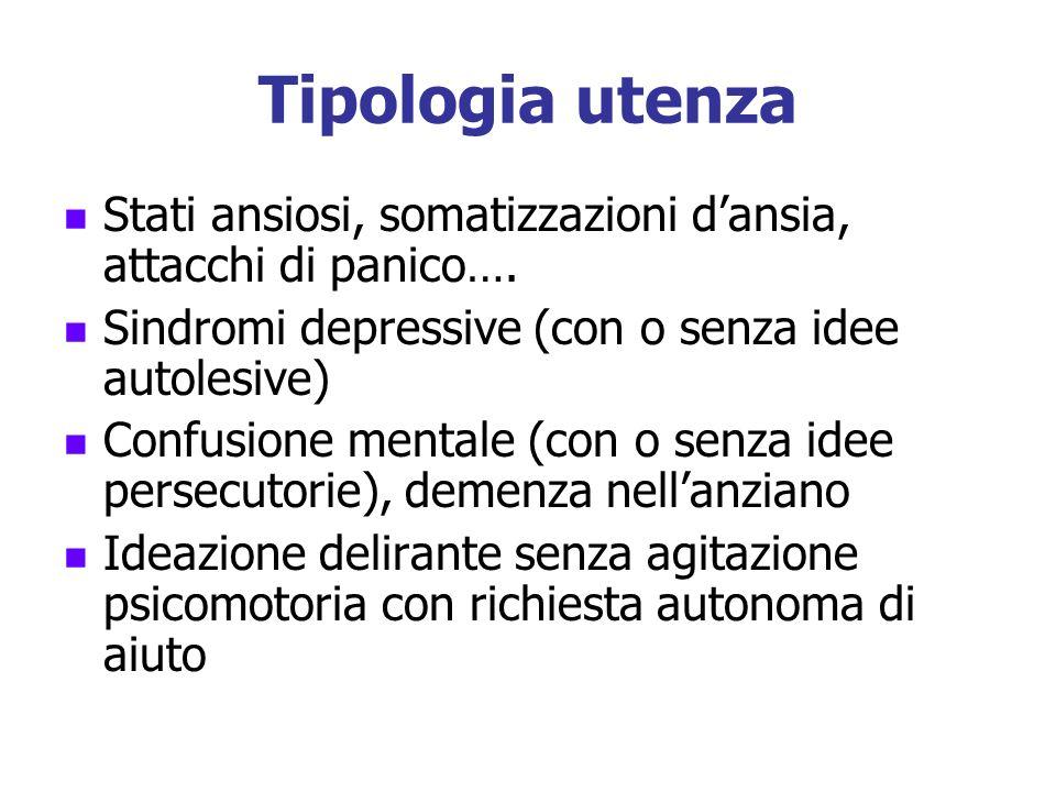 Tipologia utenza Stati ansiosi, somatizzazioni dansia, attacchi di panico…. Sindromi depressive (con o senza idee autolesive) Confusione mentale (con