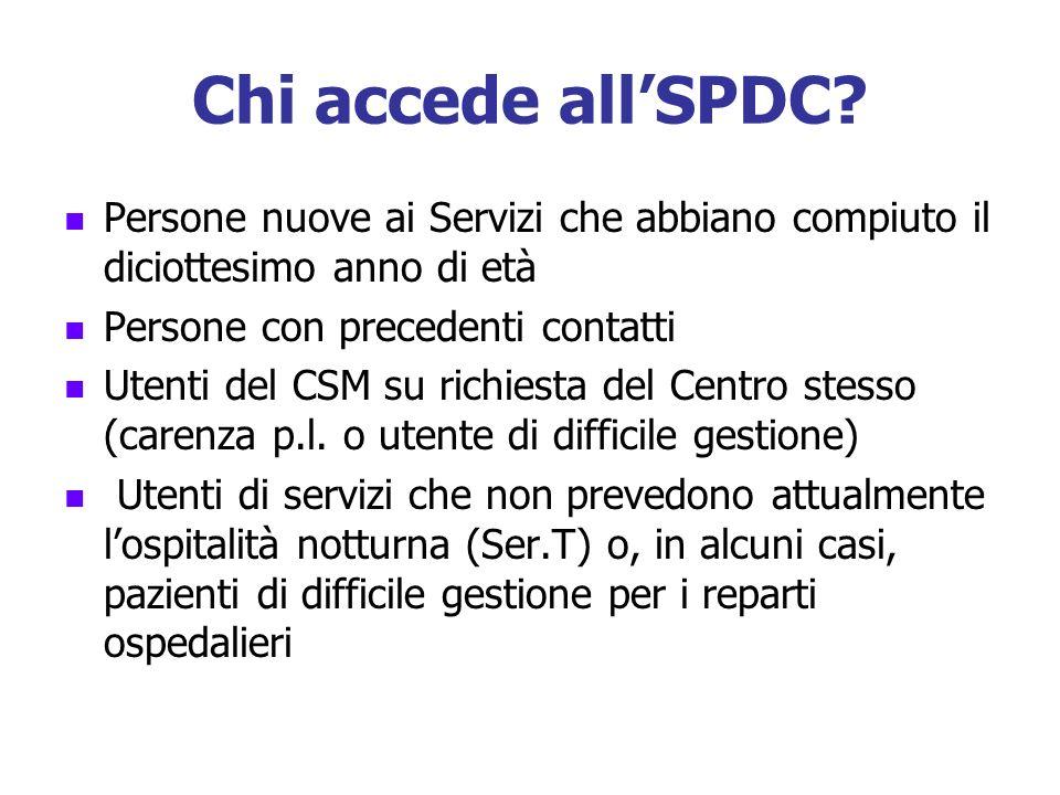 Chi accede allSPDC? Persone nuove ai Servizi che abbiano compiuto il diciottesimo anno di età Persone con precedenti contatti Utenti del CSM su richie