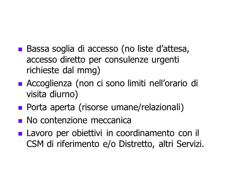 Bassa soglia di accesso (no liste dattesa, accesso diretto per consulenze urgenti richieste dal mmg) Accoglienza (non ci sono limiti nellorario di vis
