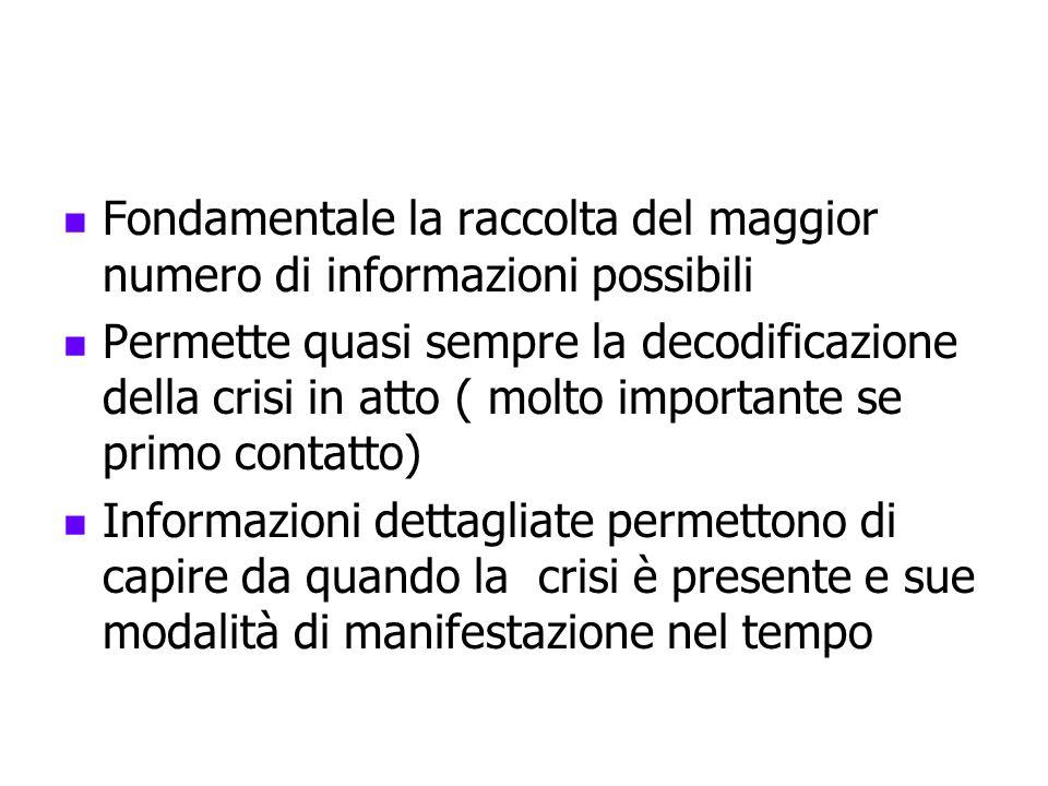 Fondamentale la raccolta del maggior numero di informazioni possibili Permette quasi sempre la decodificazione della crisi in atto ( molto importante