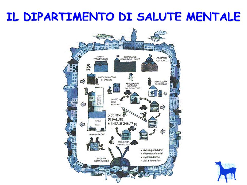 COMPITO TERAPEUTICO attività psichiatriche ambulatoriali e domiciliari, interventi durgenza e di risposta alla crisi IL DSM