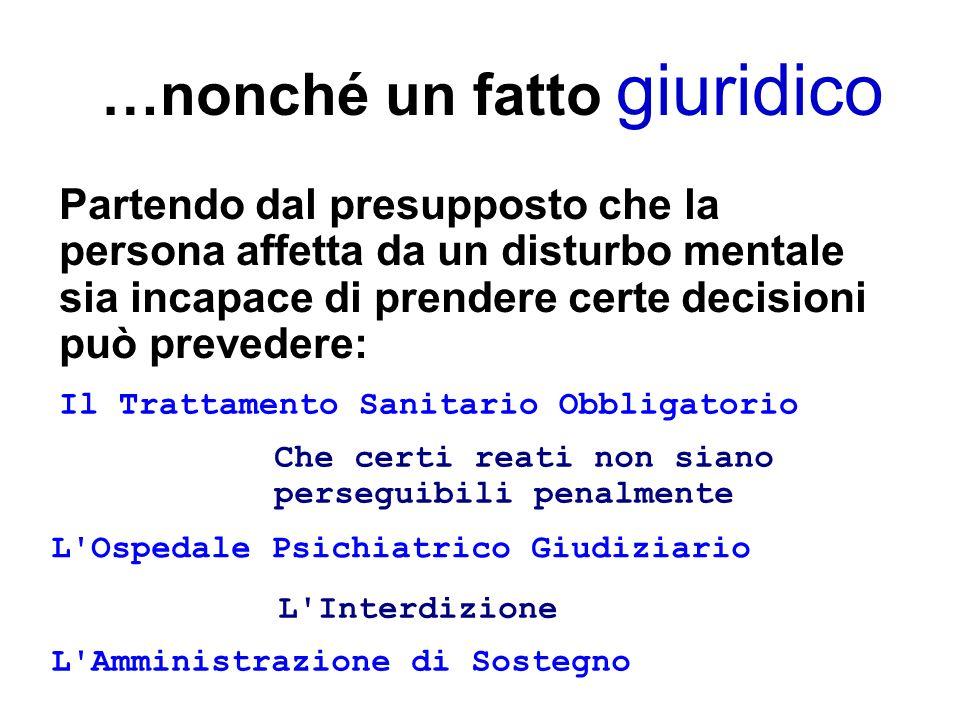 …nonché un fatto giuridico Partendo dal presupposto che la persona affetta da un disturbo mentale sia incapace di prendere certe decisioni può prevede