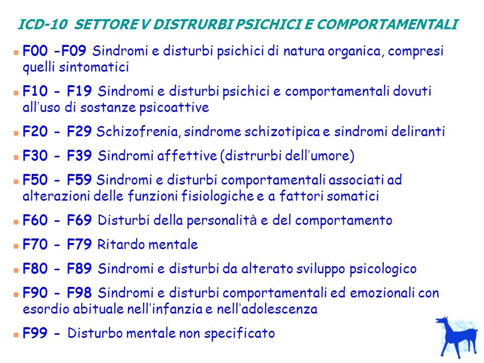 F00 -F09 Sindromi e disturbi psichici di natura organica, compresi quelli sintomatici F10 - F19 Sindromi e disturbi psichici e comportamentali dovuti