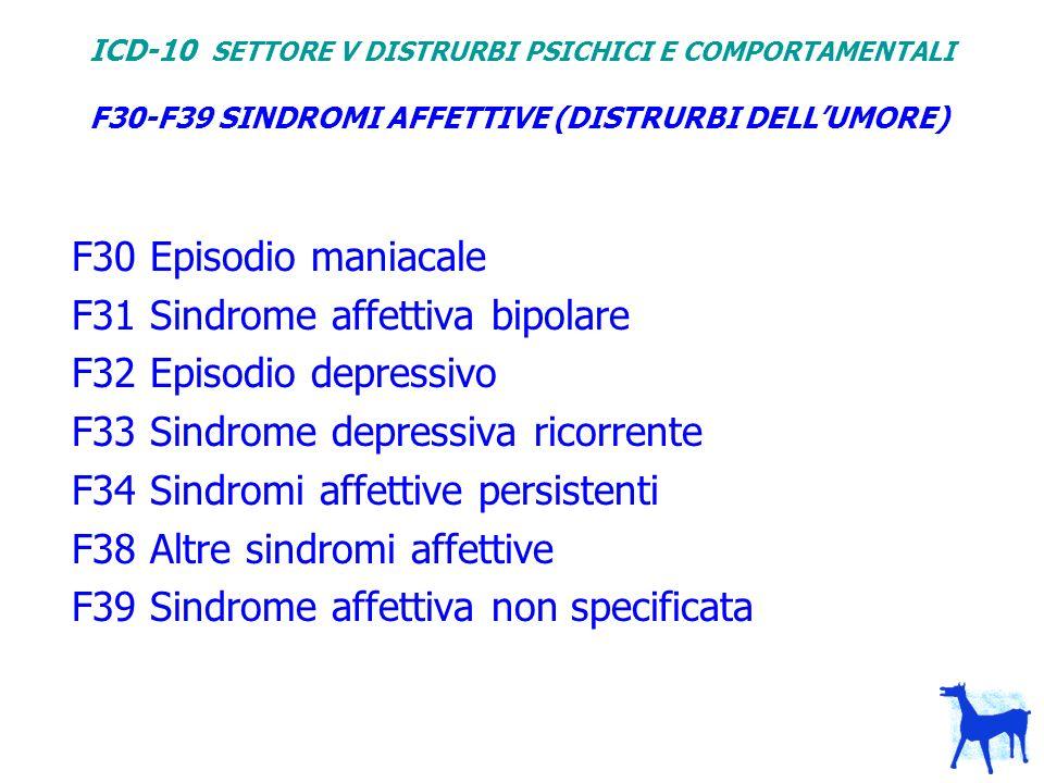F30-F39 SINDROMI AFFETTIVE (DISTRURBI DELLUMORE) F30 Episodio maniacale F31 Sindrome affettiva bipolare F32 Episodio depressivo F33 Sindrome depressiv