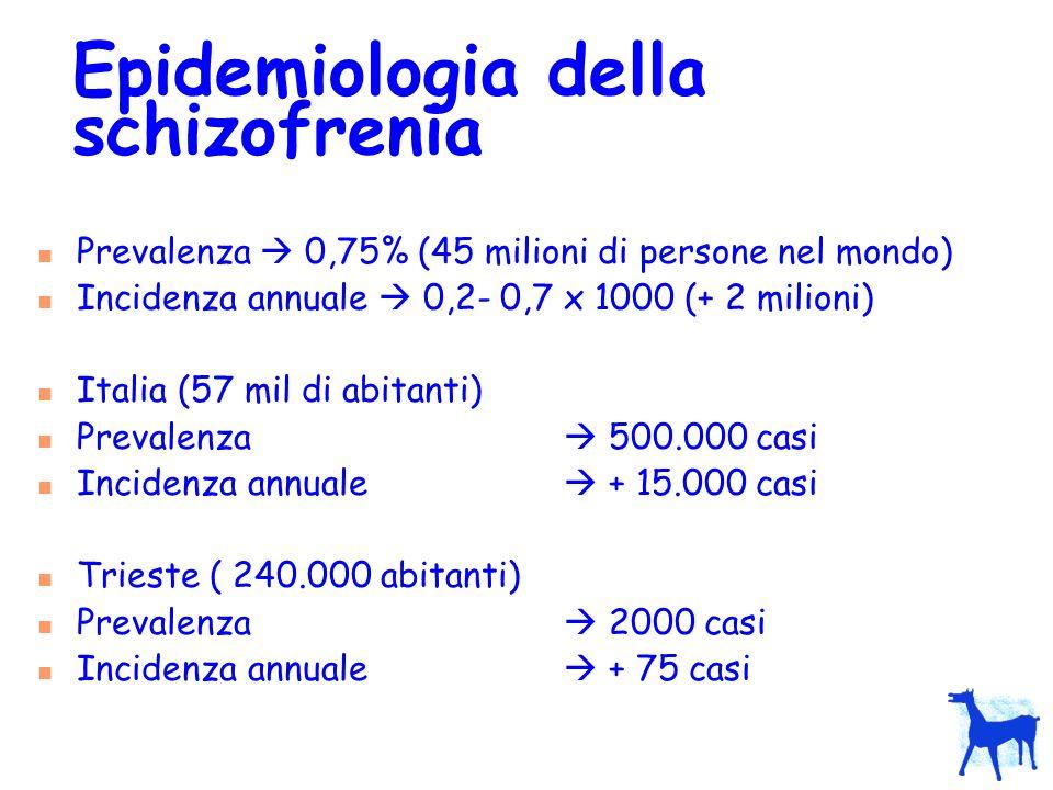 Epidemiologia della schizofrenia Prevalenza 0,75% (45 milioni di persone nel mondo) Incidenza annuale 0,2- 0,7 x 1000 (+ 2 milioni) Italia (57 mil di