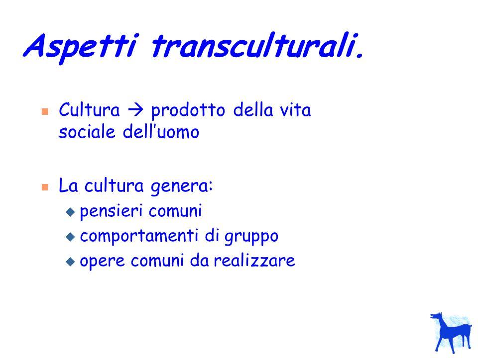 Aspetti transculturali. Cultura prodotto della vita sociale delluomo La cultura genera: pensieri comuni comportamenti di gruppo opere comuni da realiz