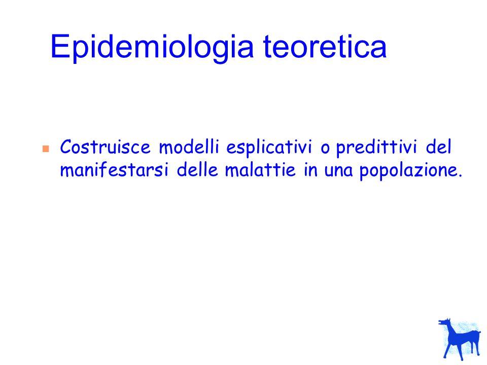F20-F29 SCHIZOFRENIA, SINDROME SCHIZOTIPICA E SINDROMI DELIRANTI F20 Schizofrenia F21 Sindrome schizotipica F22 Sindromi deliranti persistenti F24 Sindrome delirante indotta F25 Sindromi schizoaffettive F29 Psicosi non organica non specificata ICD-10 SETTORE V DISTRURBI PSICHICI E COMPORTAMENTALI