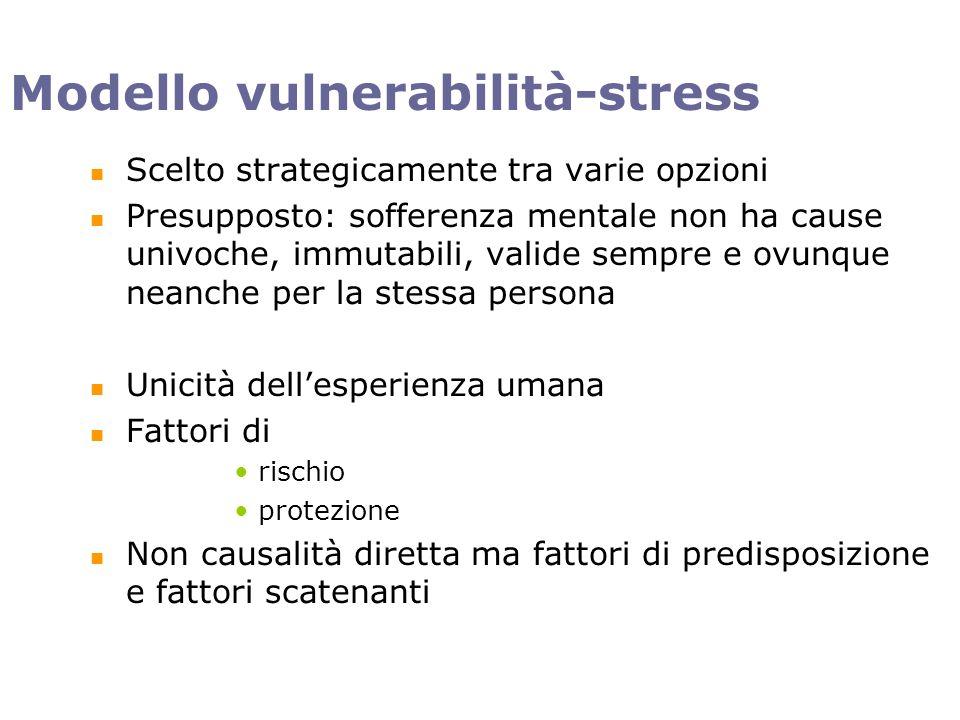Modello vulnerabilità-stress Scelto strategicamente tra varie opzioni Presupposto: sofferenza mentale non ha cause univoche, immutabili, valide sempre