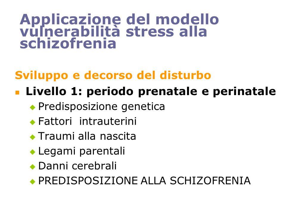 Applicazione del modello vulnerabilità stress alla schizofrenia Sviluppo e decorso del disturbo Livello 1: periodo prenatale e perinatale Predisposizi