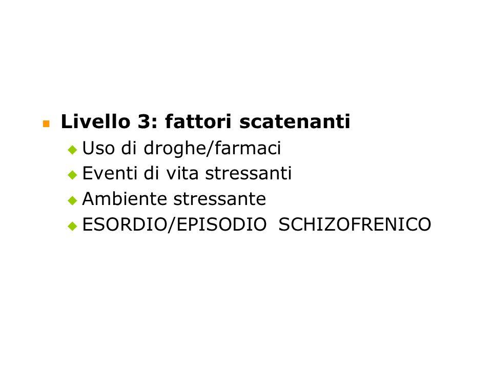Livello 3: fattori scatenanti Uso di droghe/farmaci Eventi di vita stressanti Ambiente stressante ESORDIO/EPISODIO SCHIZOFRENICO