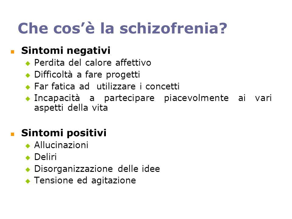 Che cosè la schizofrenia? Sintomi negativi Perdita del calore affettivo Difficoltà a fare progetti Far fatica ad utilizzare i concetti Incapacità a pa