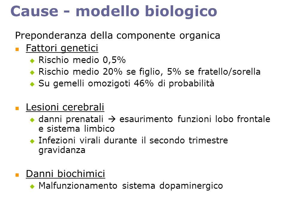 Cause - modello biologico Preponderanza della componente organica Fattori genetici Rischio medio 0,5% Rischio medio 20% se figlio, 5% se fratello/sore