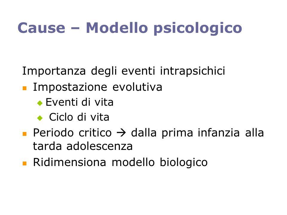Cause – Modello psicologico Importanza degli eventi intrapsichici Impostazione evolutiva Eventi di vita Ciclo di vita Periodo critico dalla prima infanzia alla tarda adolescenza Ridimensiona modello biologico