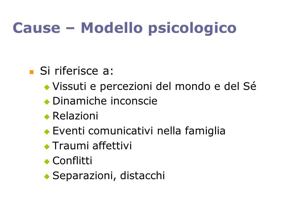 Cause – Modello psicologico Si riferisce a: Vissuti e percezioni del mondo e del Sé Dinamiche inconscie Relazioni Eventi comunicativi nella famiglia T