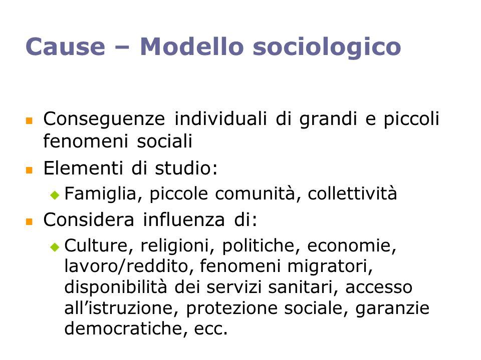 Cause – Modello sociologico Conseguenze individuali di grandi e piccoli fenomeni sociali Elementi di studio: Famiglia, piccole comunità, collettività