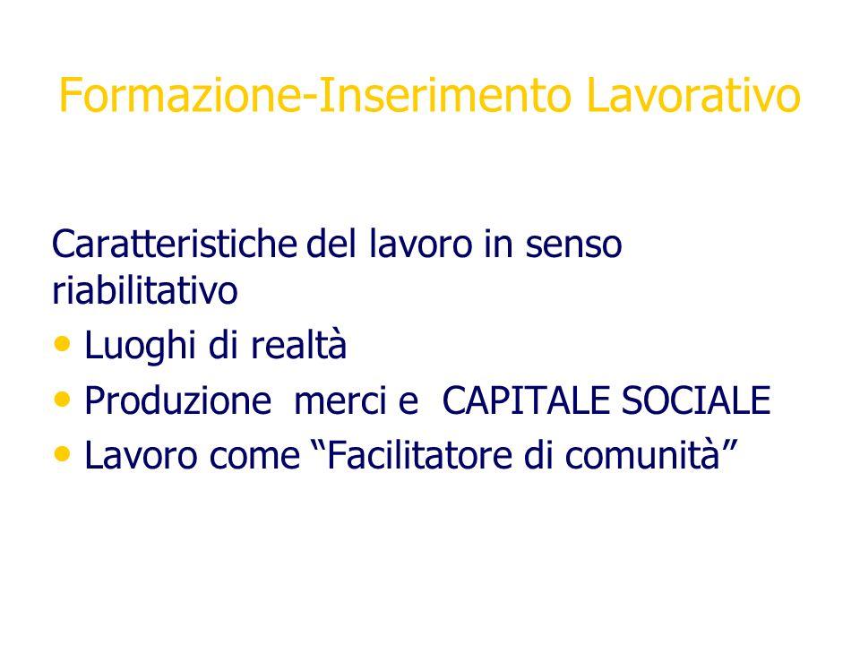 Caratteristiche del lavoro in senso riabilitativo Luoghi di realtà Produzione merci e CAPITALE SOCIALE Lavoro come Facilitatore di comunità.