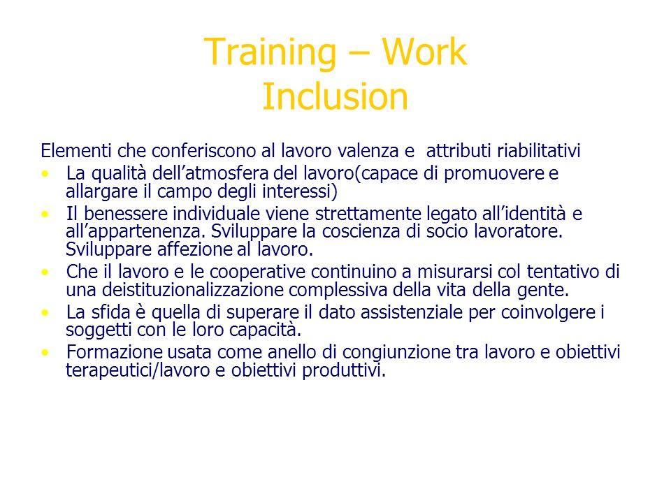 Training – Work Inclusion Elementi che conferiscono al lavoro valenza e attributi riabilitativi La qualità dellatmosfera del lavoro(capace di promuove