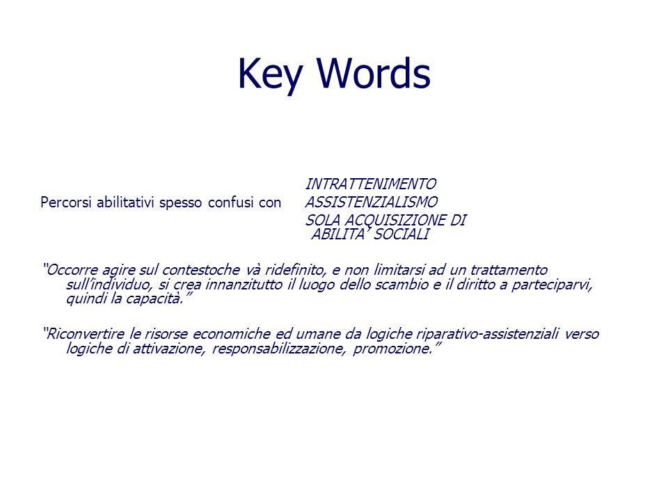 Key Words INTRATTENIMENTO Percorsi abilitativi spesso confusi con ASSISTENZIALISMO SOLA ACQUISIZIONE DI ABILITA SOCIALI Occorre agire sul contestoche