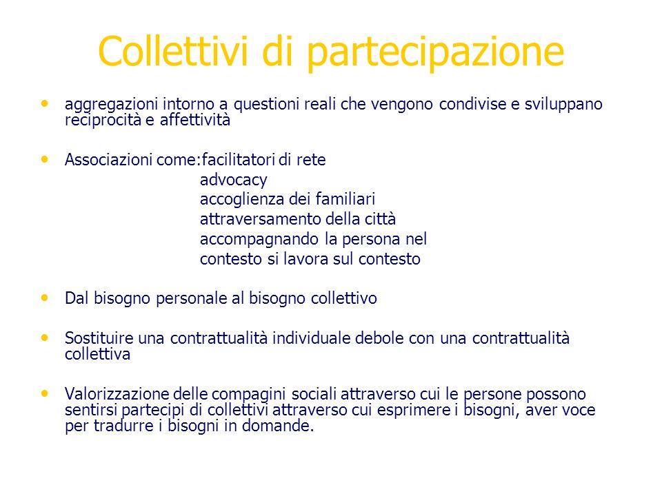 Collettivi di partecipazione aggregazioni intorno a questioni reali che vengono condivise e sviluppano reciprocità e affettività Associazioni come:fac