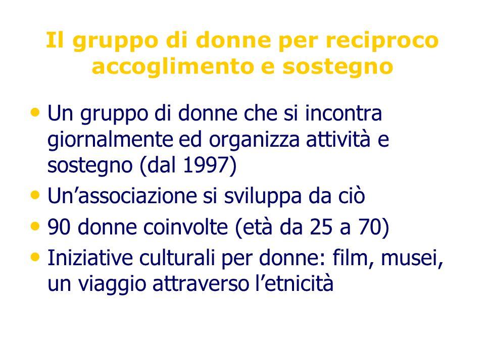 Il gruppo di donne per reciproco accoglimento e sostegno Un gruppo di donne che si incontra giornalmente ed organizza attività e sostegno (dal 1997) U