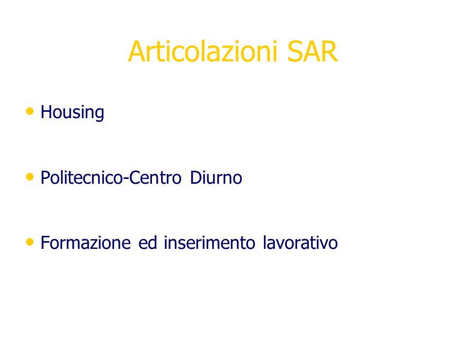 Housing Politecnico-Centro Diurno Formazione ed inserimento lavorativo Articolazioni SAR