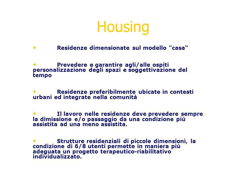 Residenze dimensionate sul modello