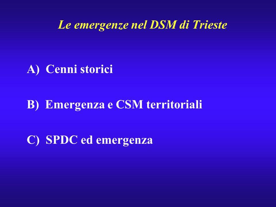 Le emergenze nel DSM di Trieste A) Cenni storici B) Emergenza e CSM territoriali C) SPDC ed emergenza