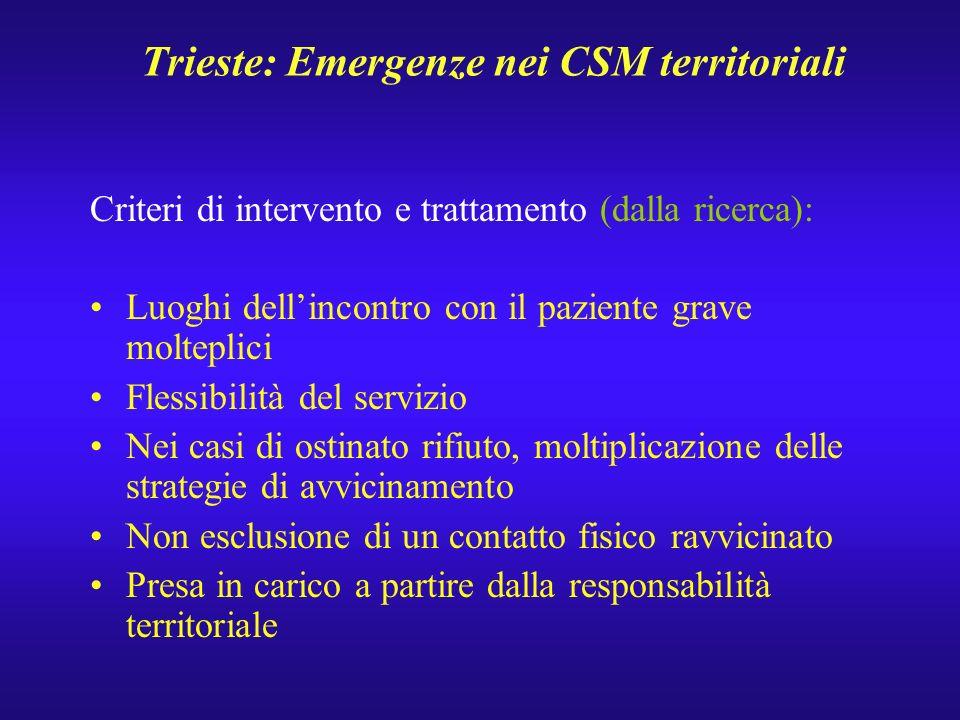 Trieste: Emergenze nei CSM territoriali Criteri di intervento e trattamento (dalla ricerca): Luoghi dellincontro con il paziente grave molteplici Fles
