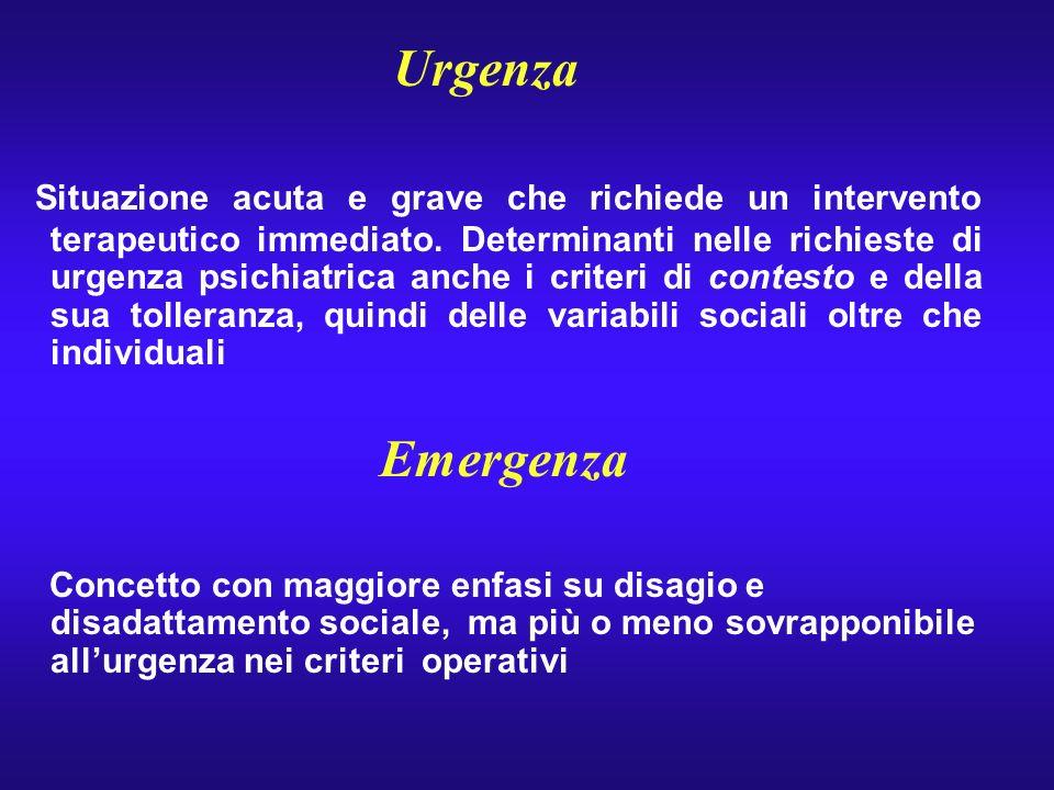Urgenza Situazione acuta e grave che richiede un intervento terapeutico immediato. Determinanti nelle richieste di urgenza psichiatrica anche i criter