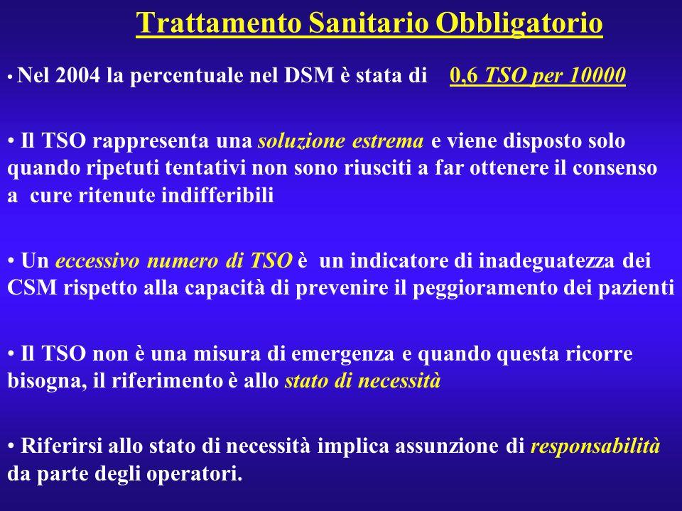 Trattamento Sanitario Obbligatorio Nel 2004 la percentuale nel DSM è stata di 0,6 TSO per 10000 Il TSO rappresenta una soluzione estrema e viene dispo