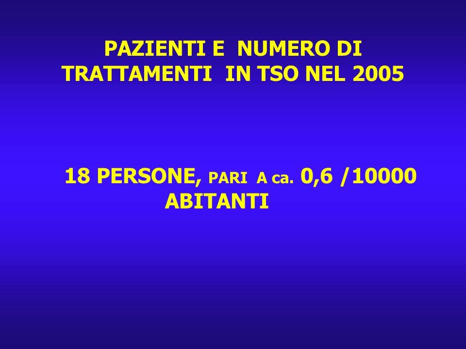 PAZIENTI E NUMERO DI TRATTAMENTI IN TSO NEL 2005 18 PERSONE, PARI A ca. 0,6 /10000 ABITANTI
