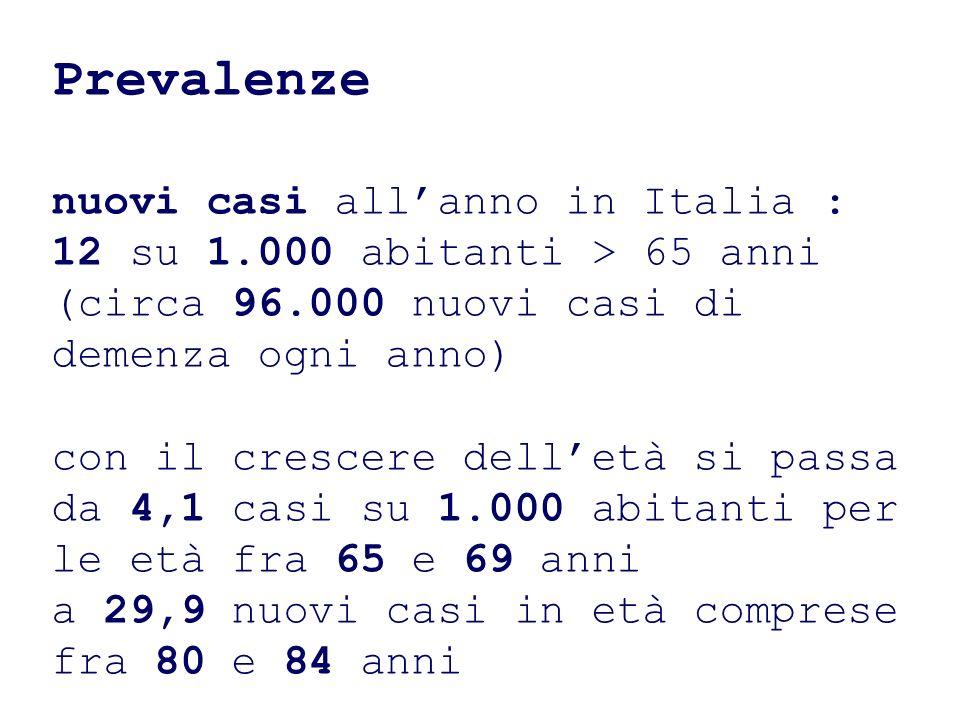 Prevalenze nuovi casi allanno in Italia : 12 su 1.000 abitanti > 65 anni (circa 96.000 nuovi casi di demenza ogni anno) con il crescere delletà si pas