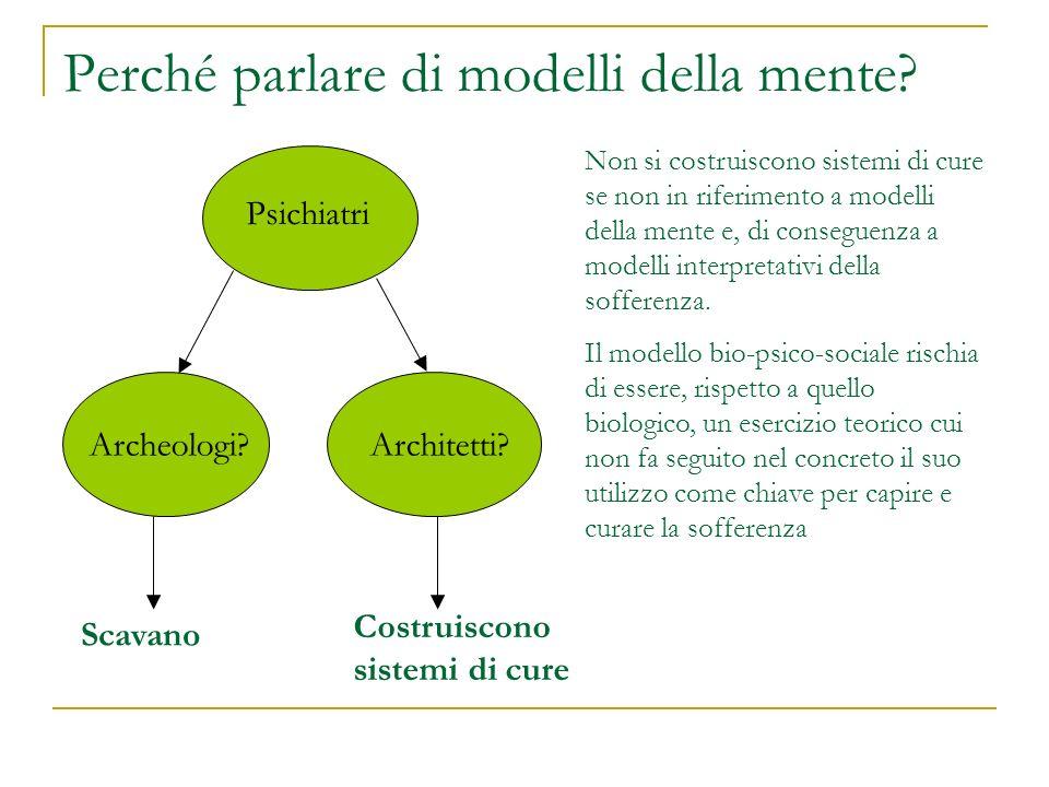 Perché parlare di modelli della mente? Non si costruiscono sistemi di cure se non in riferimento a modelli della mente e, di conseguenza a modelli int