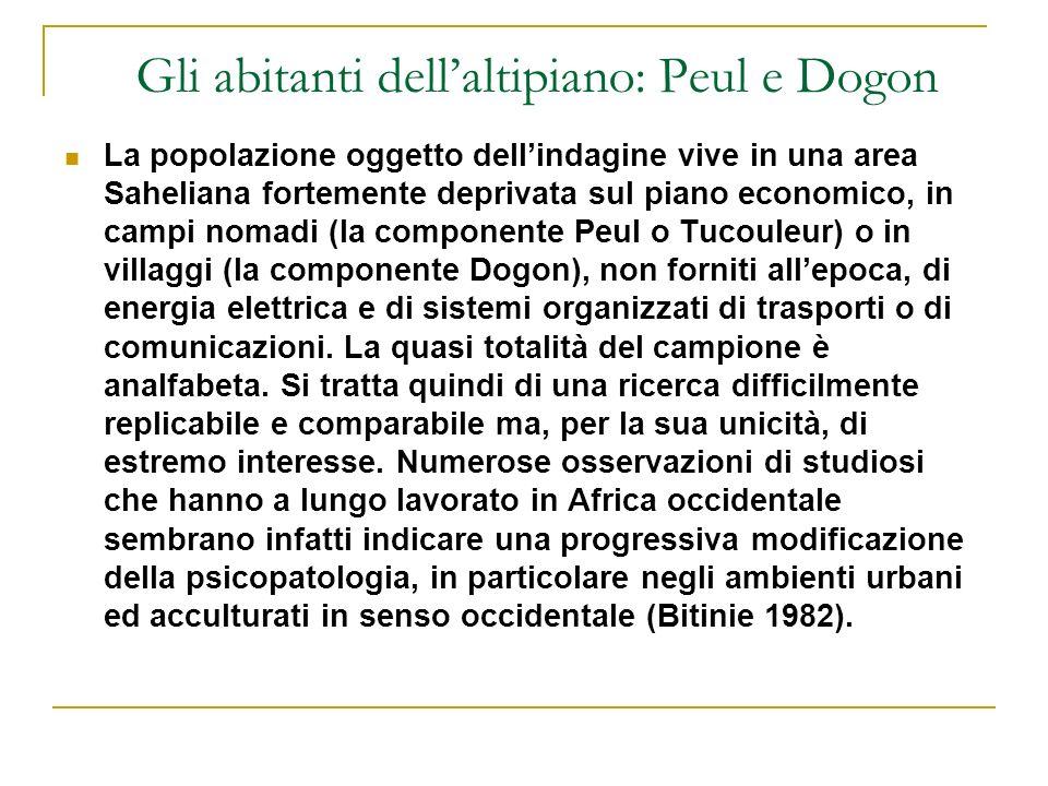 Gli abitanti dellaltipiano: Peul e Dogon La popolazione oggetto dellindagine vive in una area Saheliana fortemente deprivata sul piano economico, in c