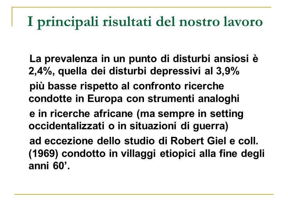 I principali risultati del nostro lavoro La prevalenza in un punto di disturbi ansiosi è 2,4%, quella dei disturbi depressivi al 3,9% più basse rispet