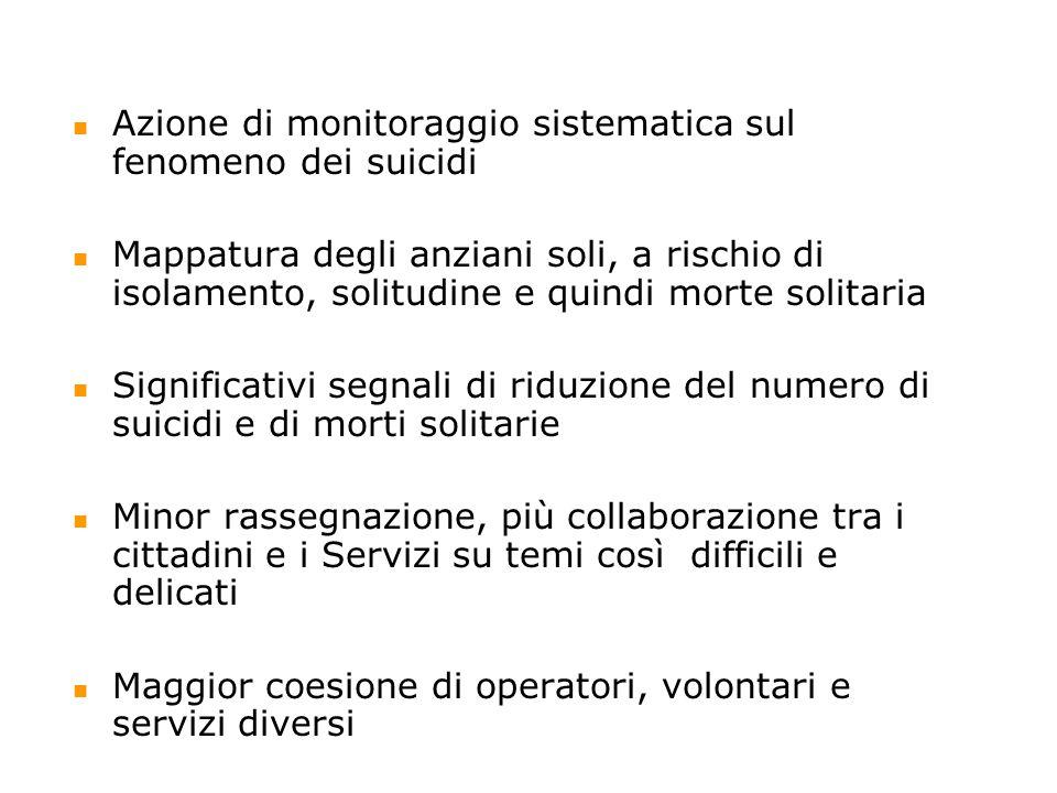 Risultati ottenuti Azione di monitoraggio sistematica sul fenomeno dei suicidi Mappatura degli anziani soli, a rischio di isolamento, solitudine e qui