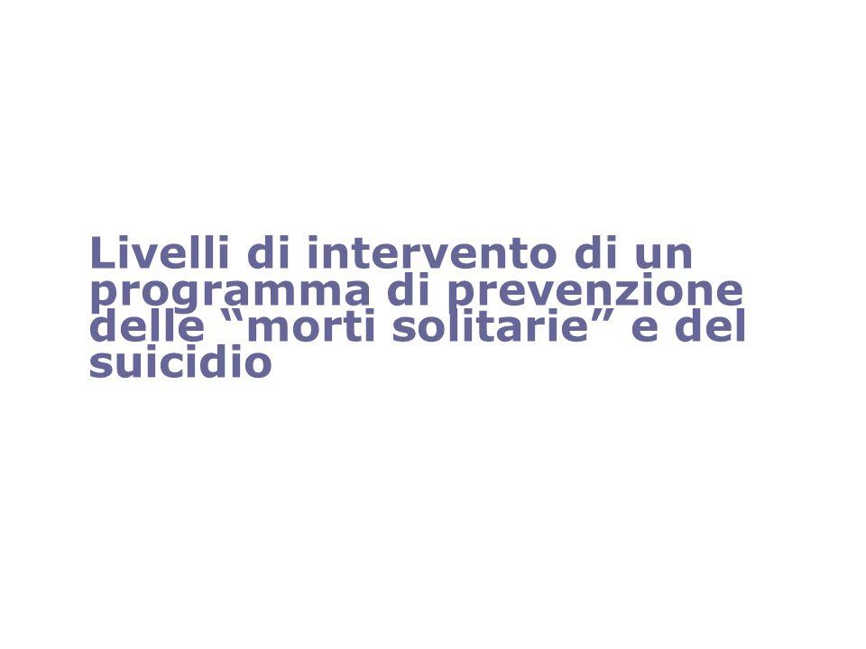 POPOLAZIONE Sensibilizzazione/inform azione Conoscenza Consapevolezza Attivazione mass media AREE SOCIALI A RISCHIO Scuole Caserme Ospedali/case di riposo AREE ISTITUZIONALI SOCIO SANITARIE Medici ospedalieri/di famiglia Psicologi consultori Servizi sociali di base AREE ISTITUZIONALI SANITARIE Psichiatria Pronto soccorso 118