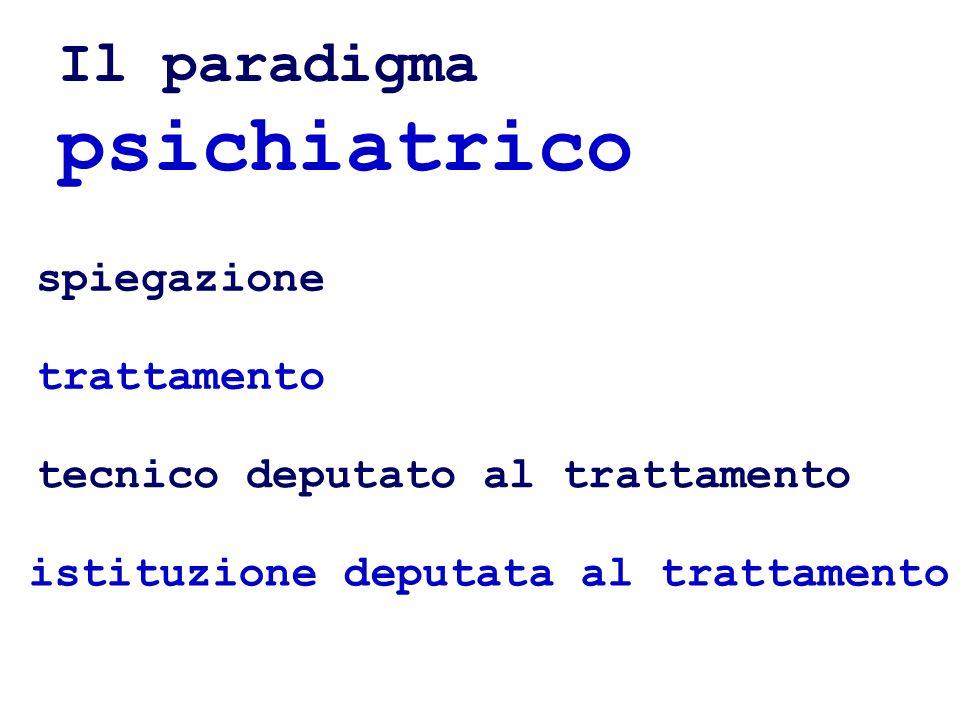Il paradigma psichiatrico spiegazione tecnico deputato al trattamento trattamento istituzione deputata al trattamento
