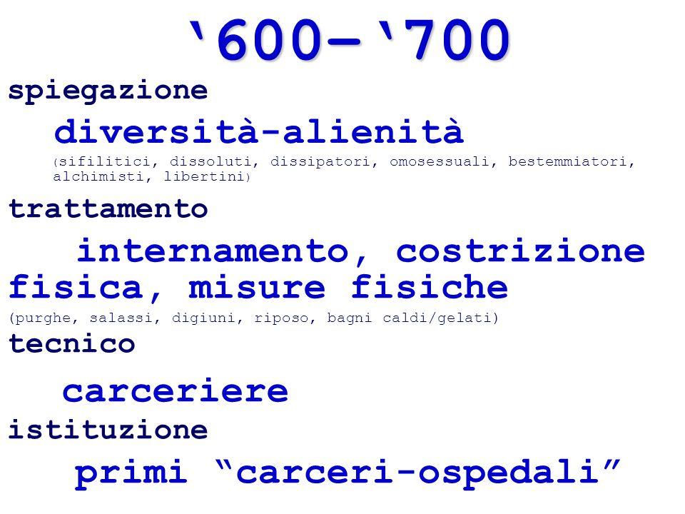 600–700 spiegazione diversità-alienità ( sifilitici, dissoluti, dissipatori, omosessuali, bestemmiatori, alchimisti, libertini ) istituzione primi car
