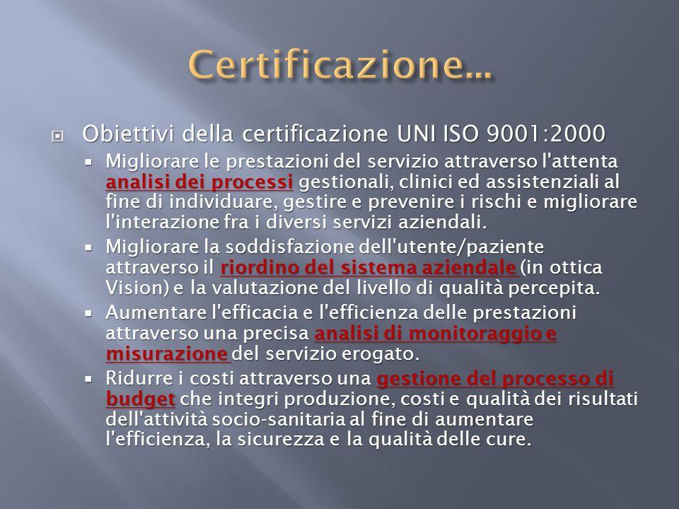 Obiettivi della certificazione UNI ISO 9001:2000 Obiettivi della certificazione UNI ISO 9001:2000 Migliorare le prestazioni del servizio attraverso l'