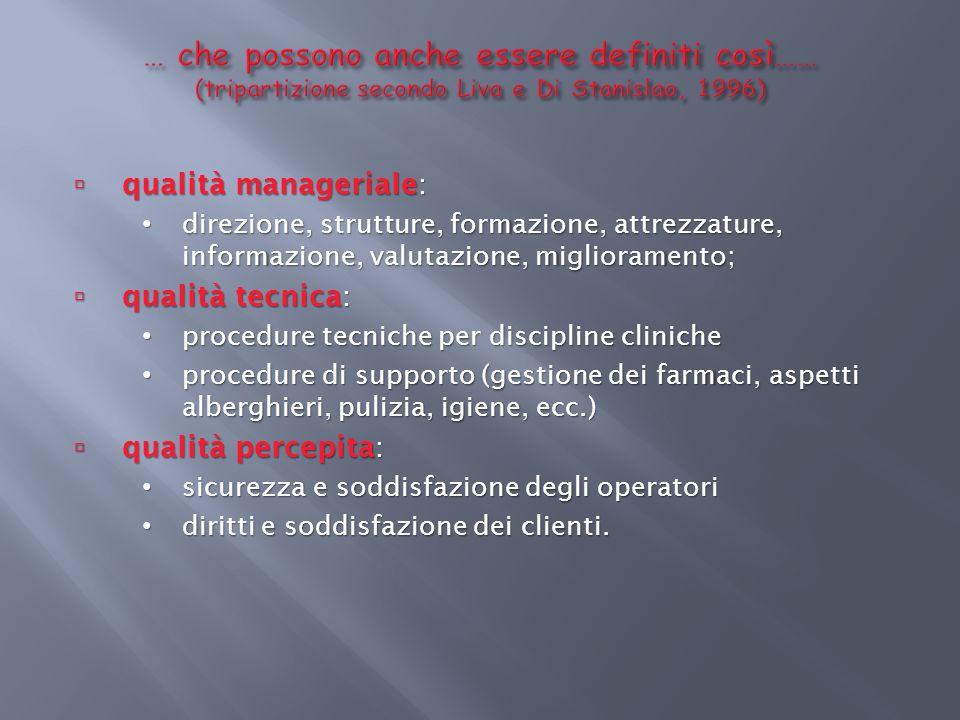 qualità manageriale: qualità manageriale: direzione, strutture, formazione, attrezzature, informazione, valutazione, miglioramento; direzione, struttu