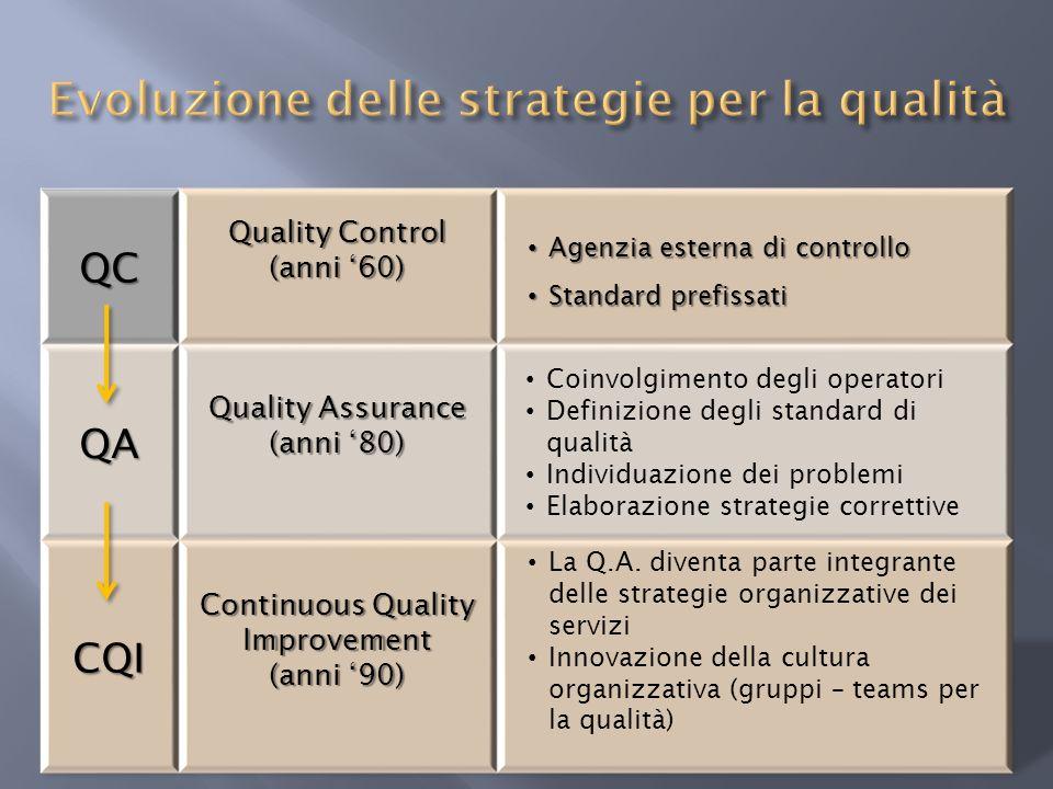La VRQ è un processo attraverso il quale si misura, e quando necessario, si migliora la qualità delle prestazioni di un servizio socio- sanitario.