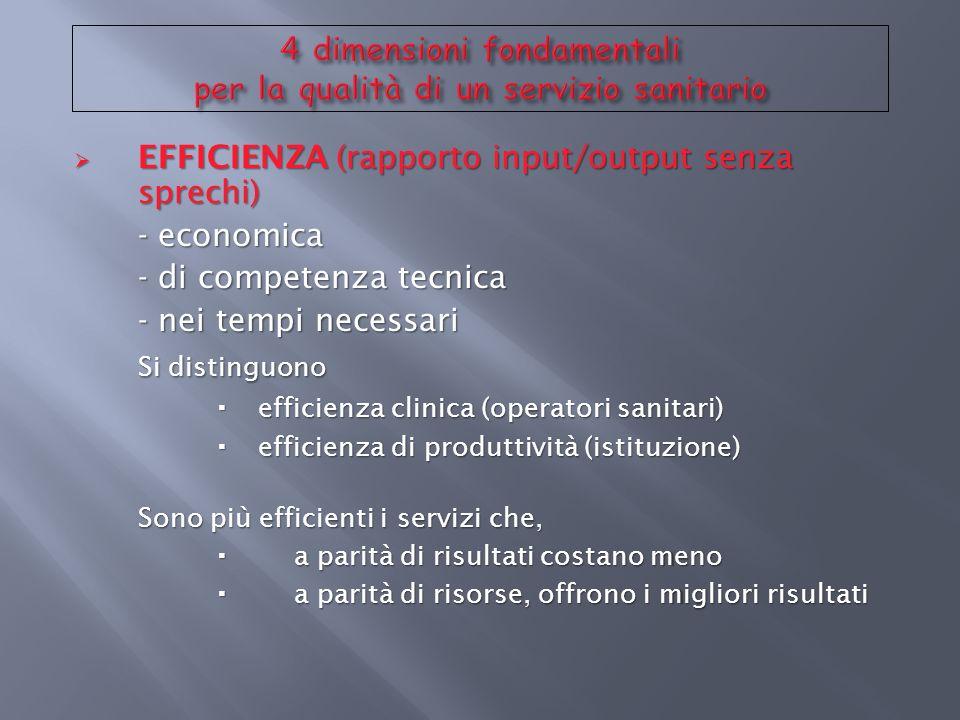 EFFICIENZA (rapporto input/output senza sprechi) EFFICIENZA (rapporto input/output senza sprechi) - economica - di competenza tecnica - nei tempi nece