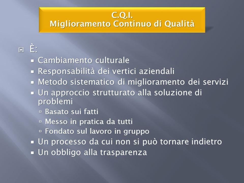 È: È: Cambiamento culturale Cambiamento culturale Responsabilità dei vertici aziendali Responsabilità dei vertici aziendali Metodo sistematico di migl