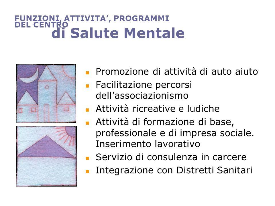Promozione di attività di auto aiuto Facilitazione percorsi dellassociazionismo Attività ricreative e ludiche Attività di formazione di base, professionale e di impresa sociale.